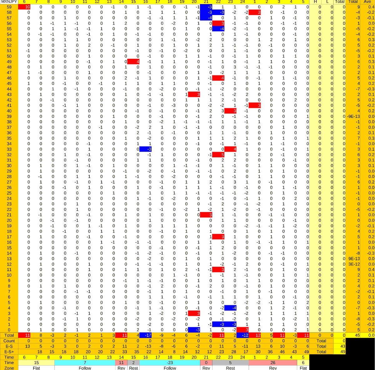 20210824_HS(3)MXNJPY
