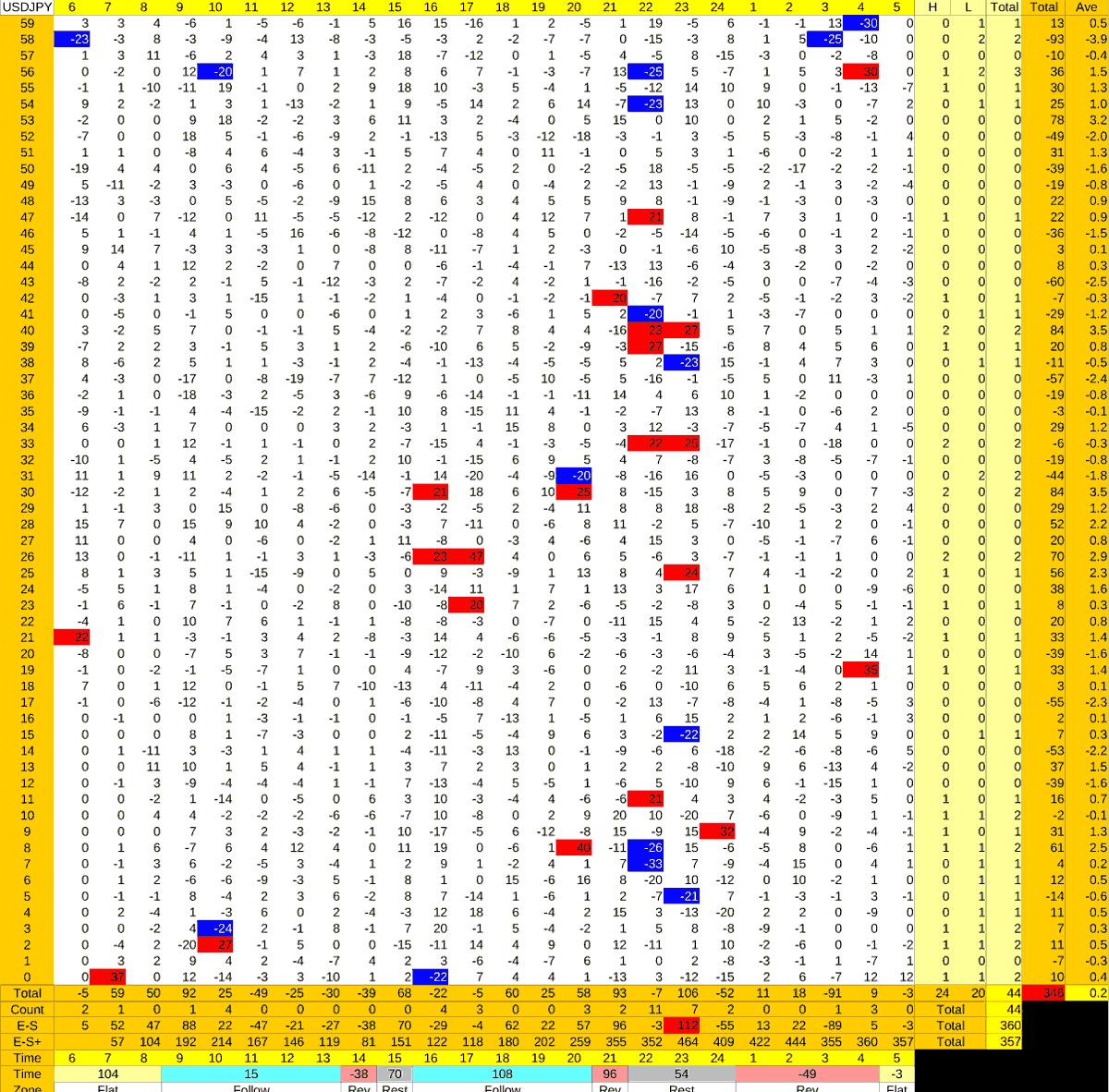 20210825_HS(1)USDJPY