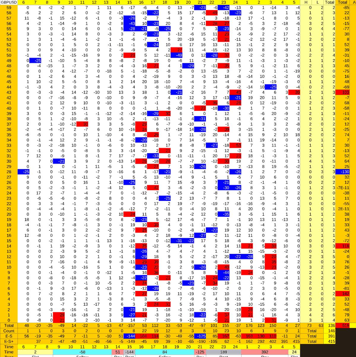 20210825_HS(2)GBPUSD