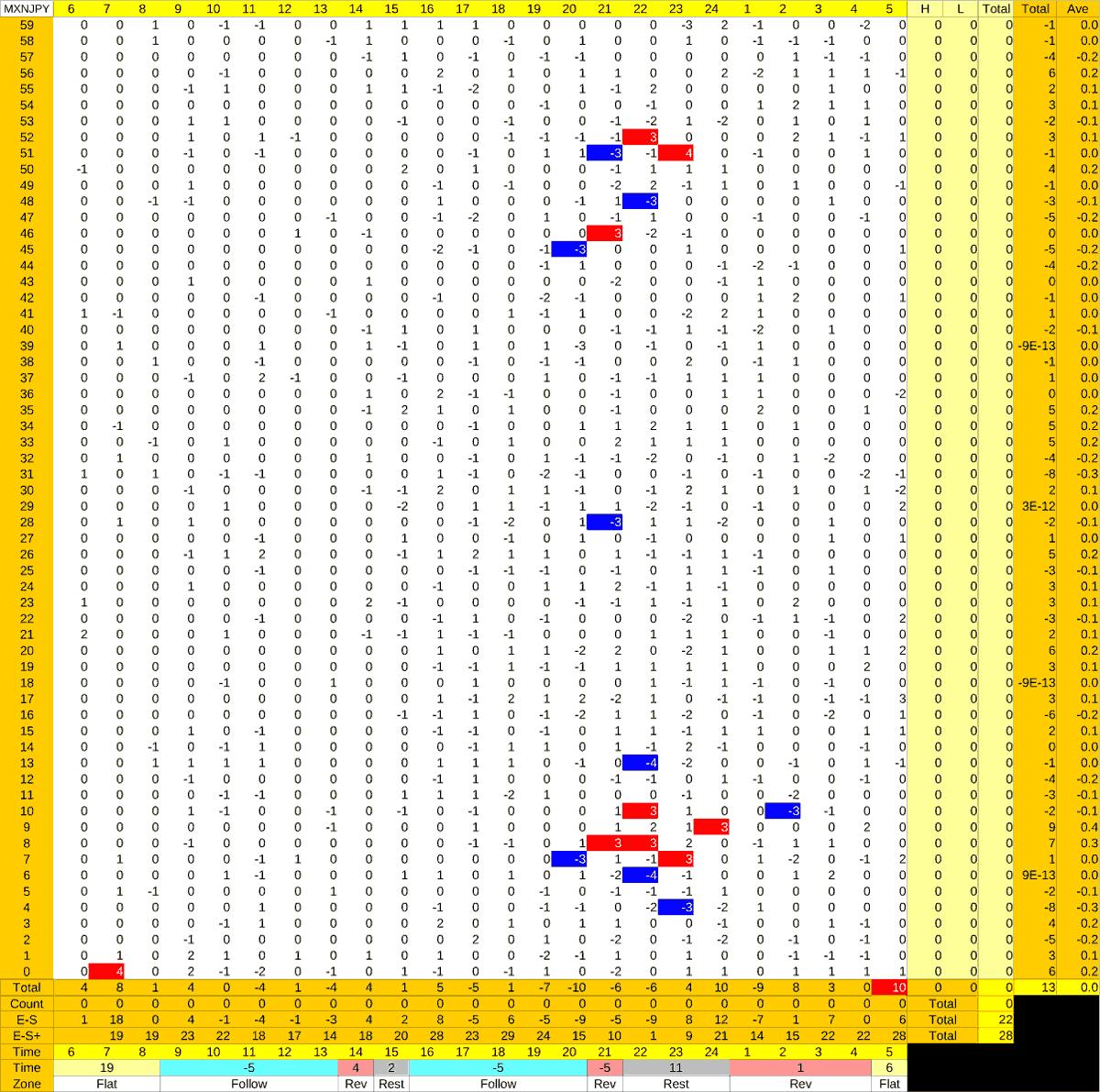 20210825_HS(3)MXNJPY