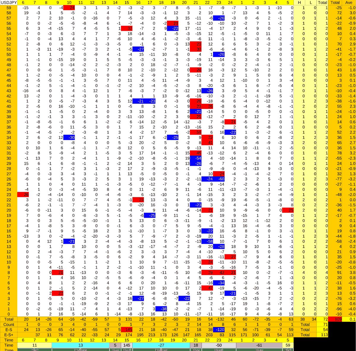 20210826_HS(1)USDJPY-min