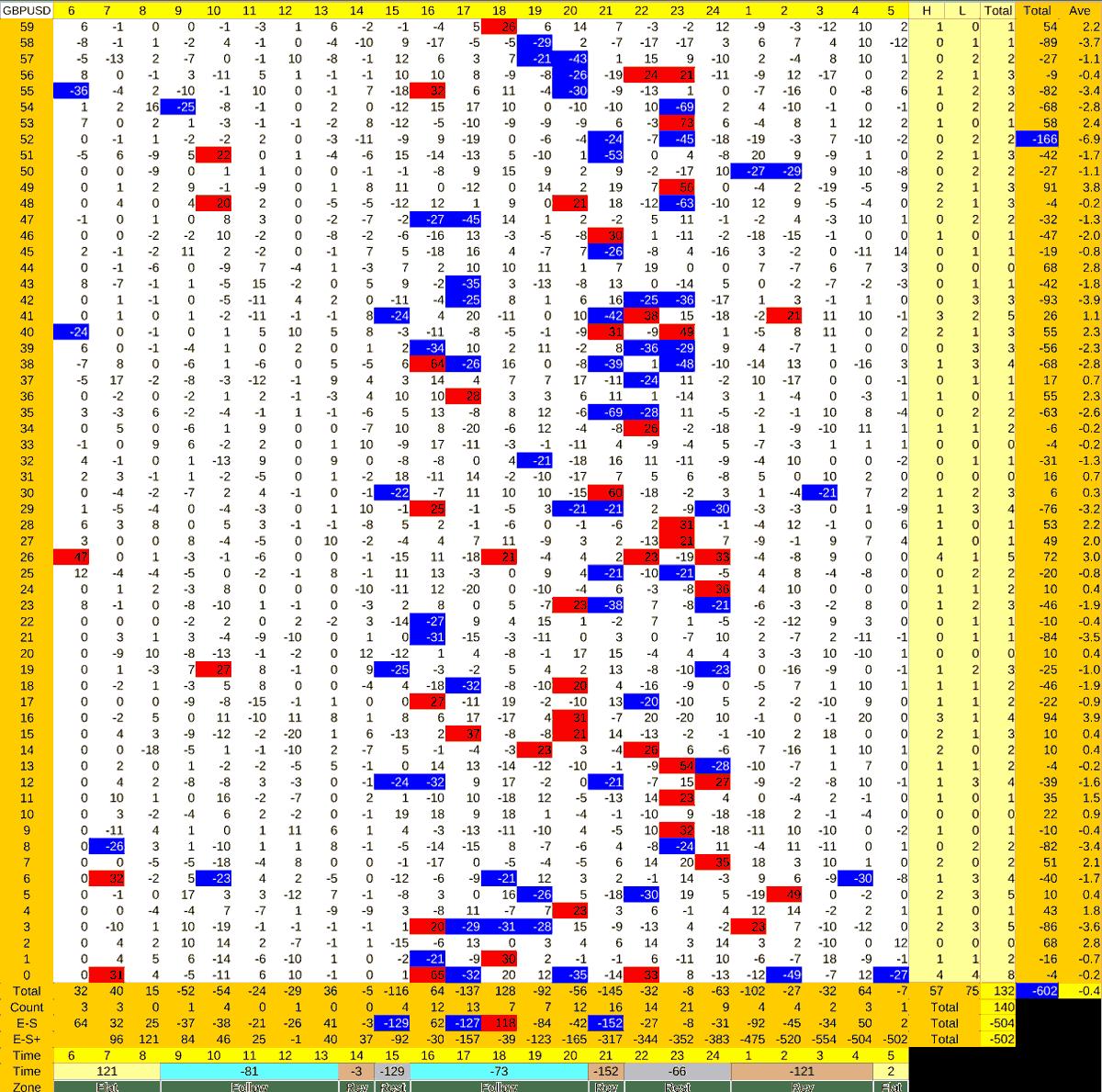 20210826_HS(2)GBPUSD-min