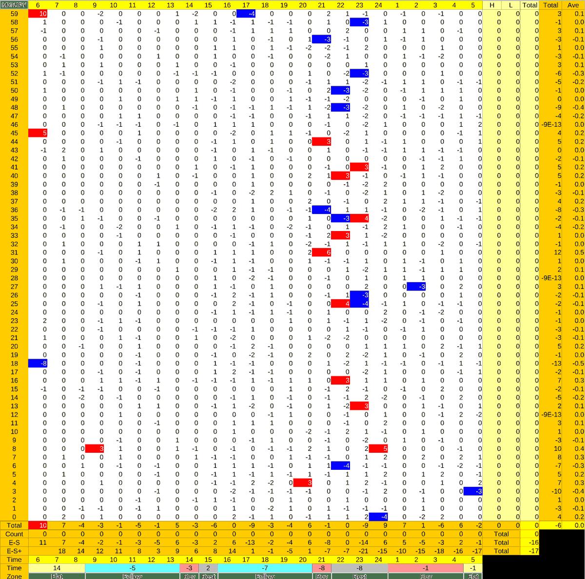 20210826_HS(3)MXNJPY-min