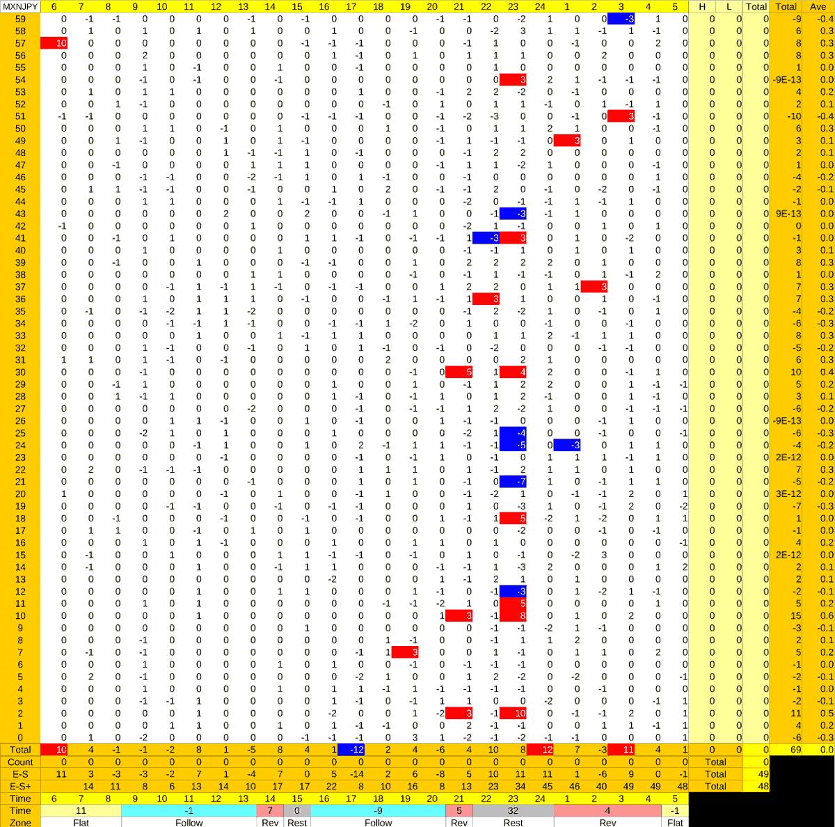 20210827_HS(3)MXNJPY