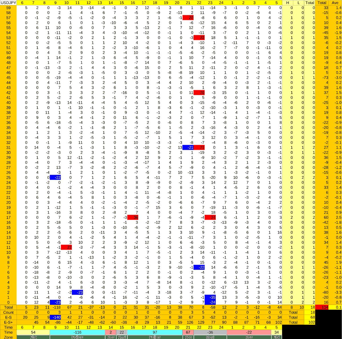 20210830_HS(1)USDJPY-min