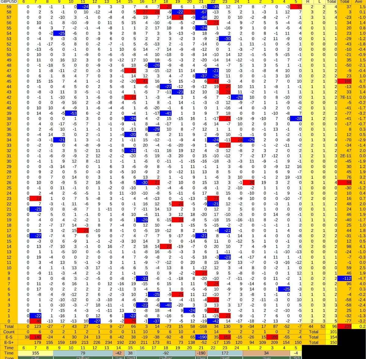 20210830_HS(2)GBPUSD-min