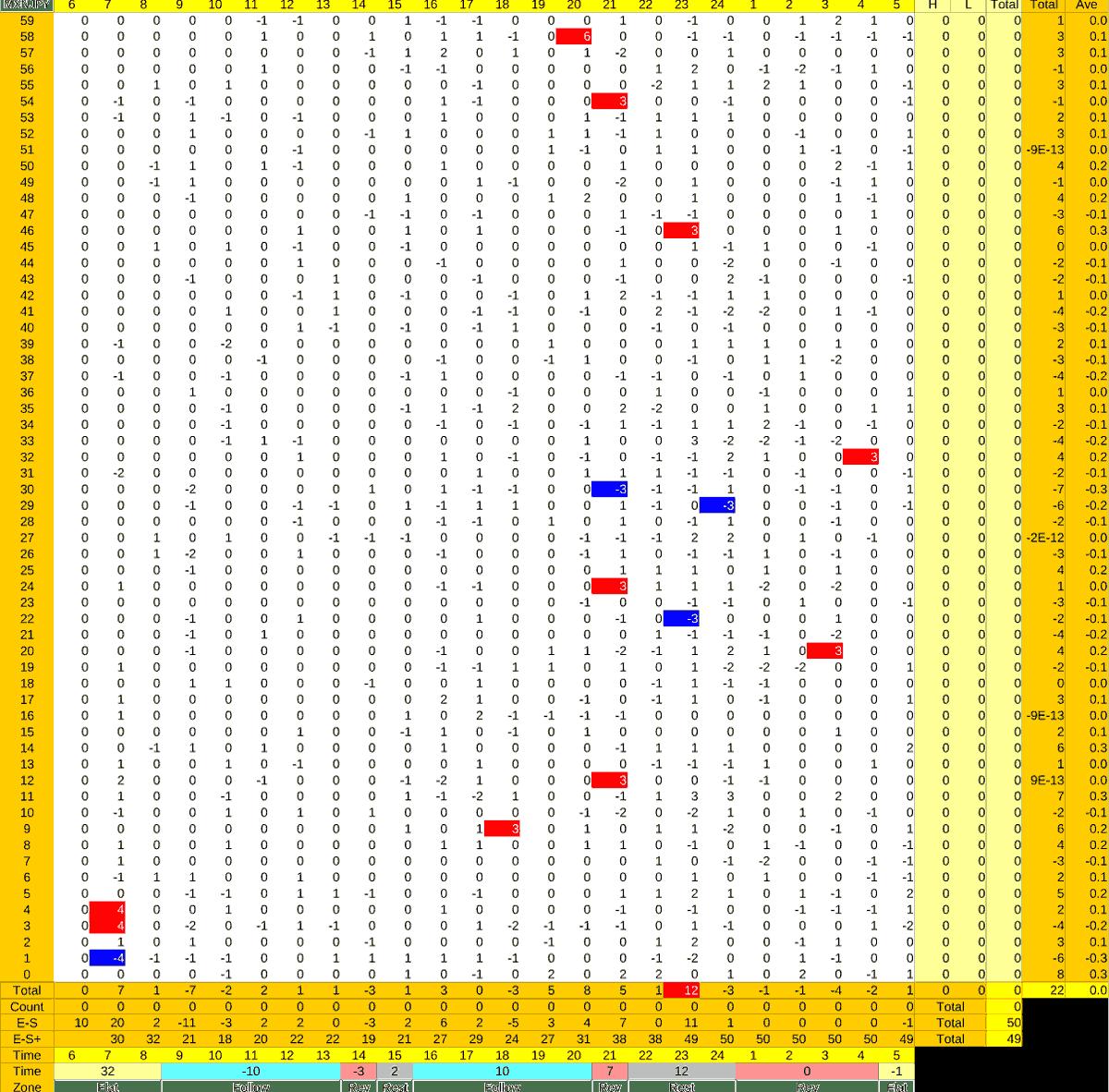 20210830_HS(3)MXNJPY-min