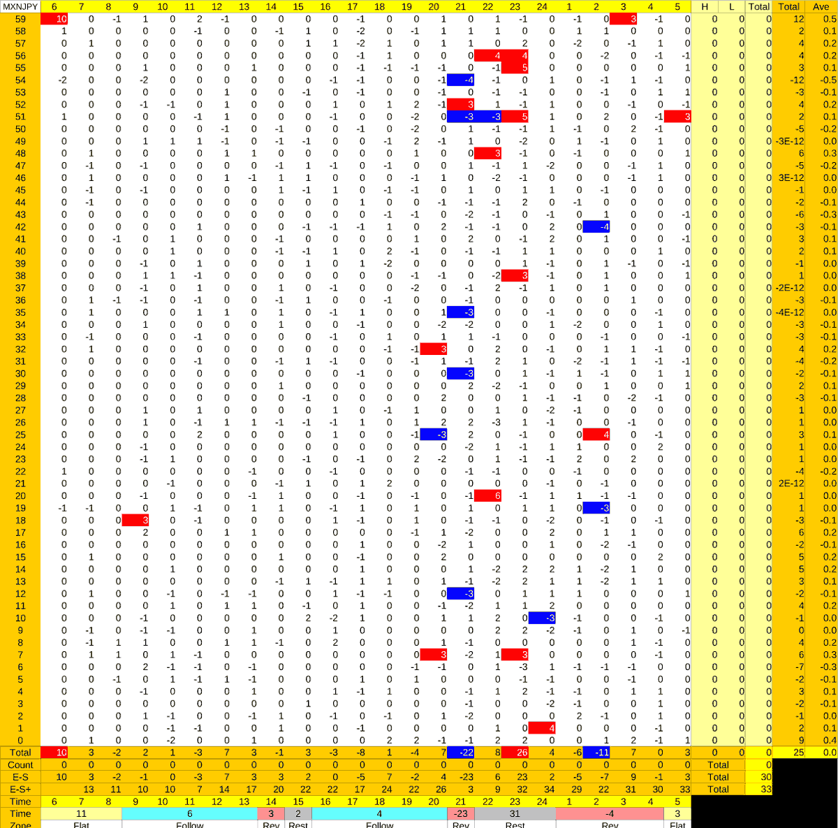 20210831_HS(3)MXNJPY-min
