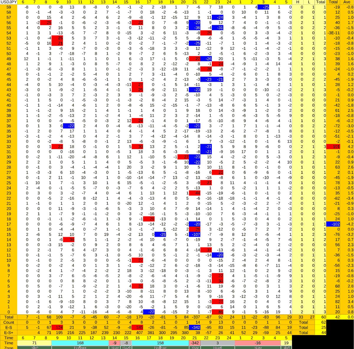 20210901_HS(1)USDJPY-min