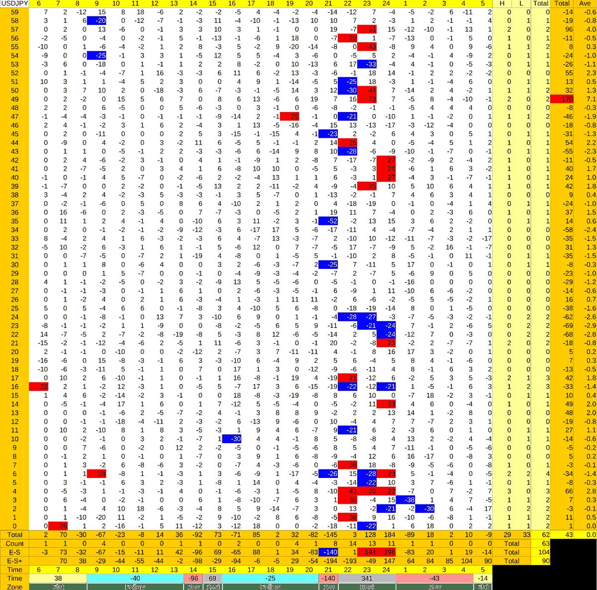 20210831_HS(1)USDJPY-min