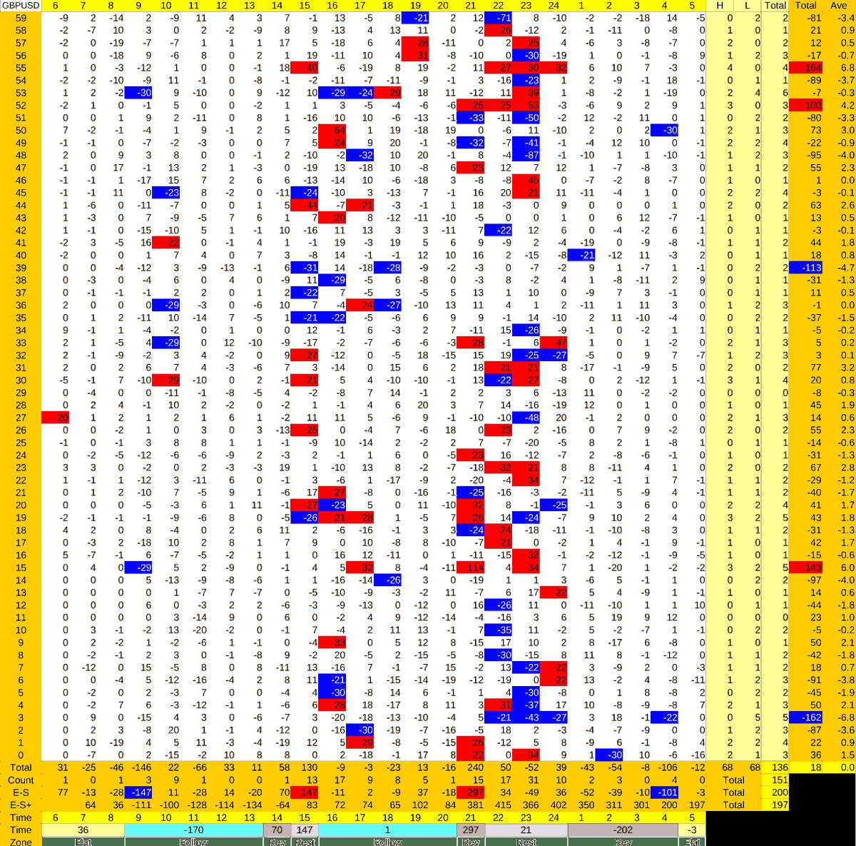 20210901_HS(2)GBPUSD-min