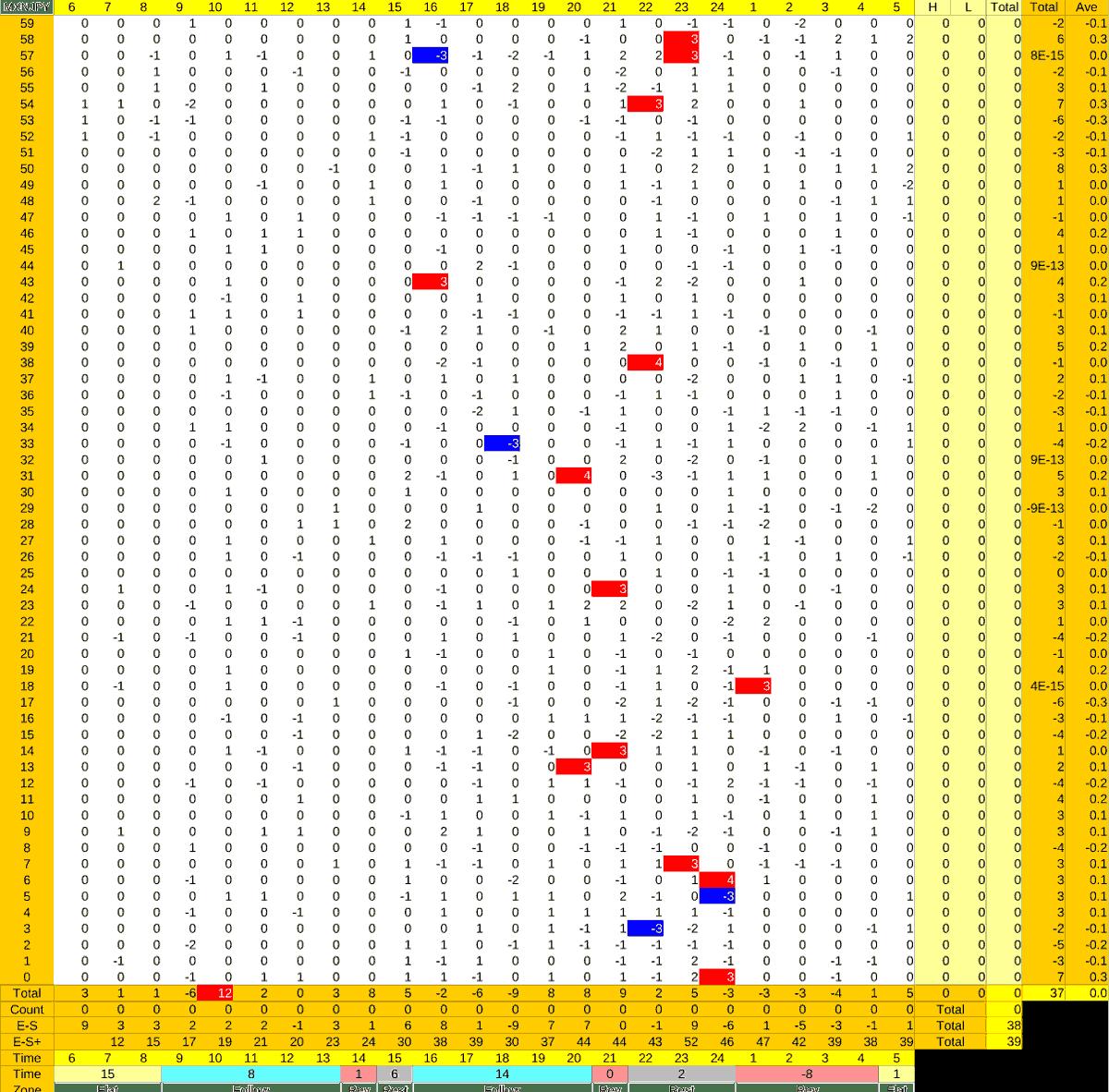 20210901_HS(3)MXNJPY-min