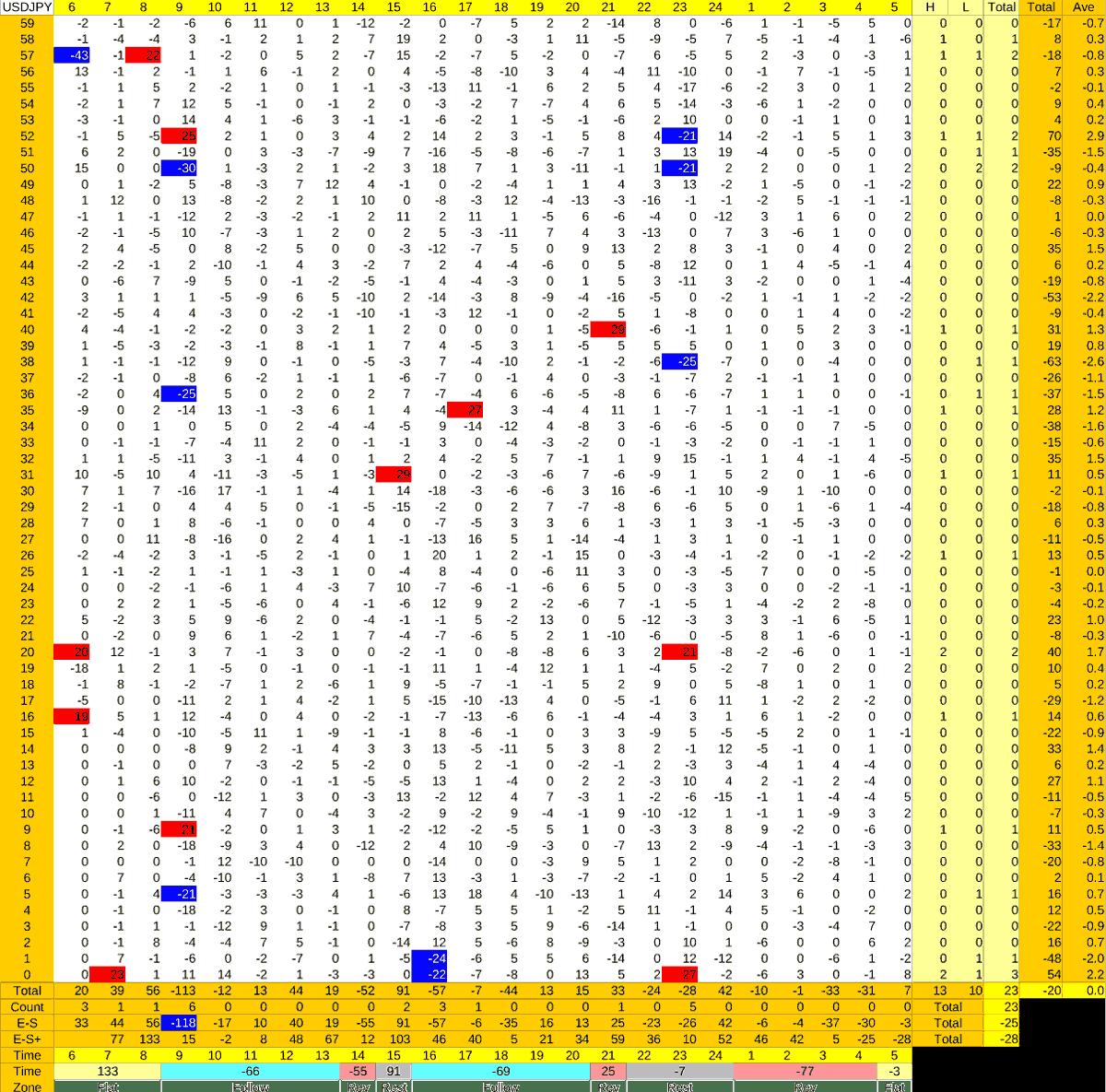 20210902_HS(1)USDJPY-min