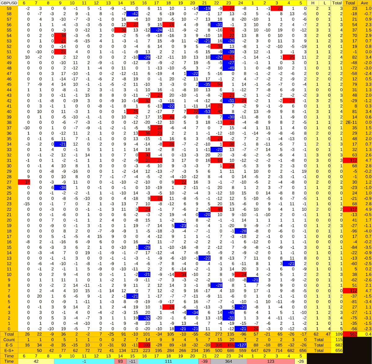20210902_HS(2)GBPUSD-min