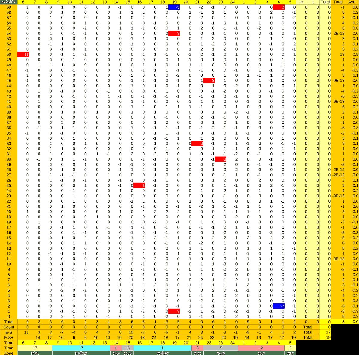 20210902_HS(3)MXNJPY-min