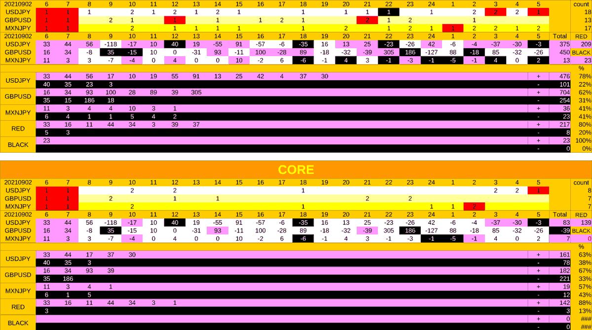 20210902_RES-min