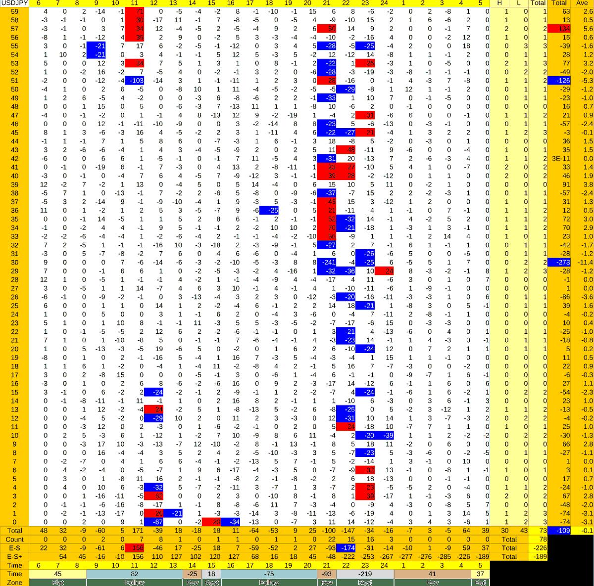 20210903_HS(1)USDJPY-min