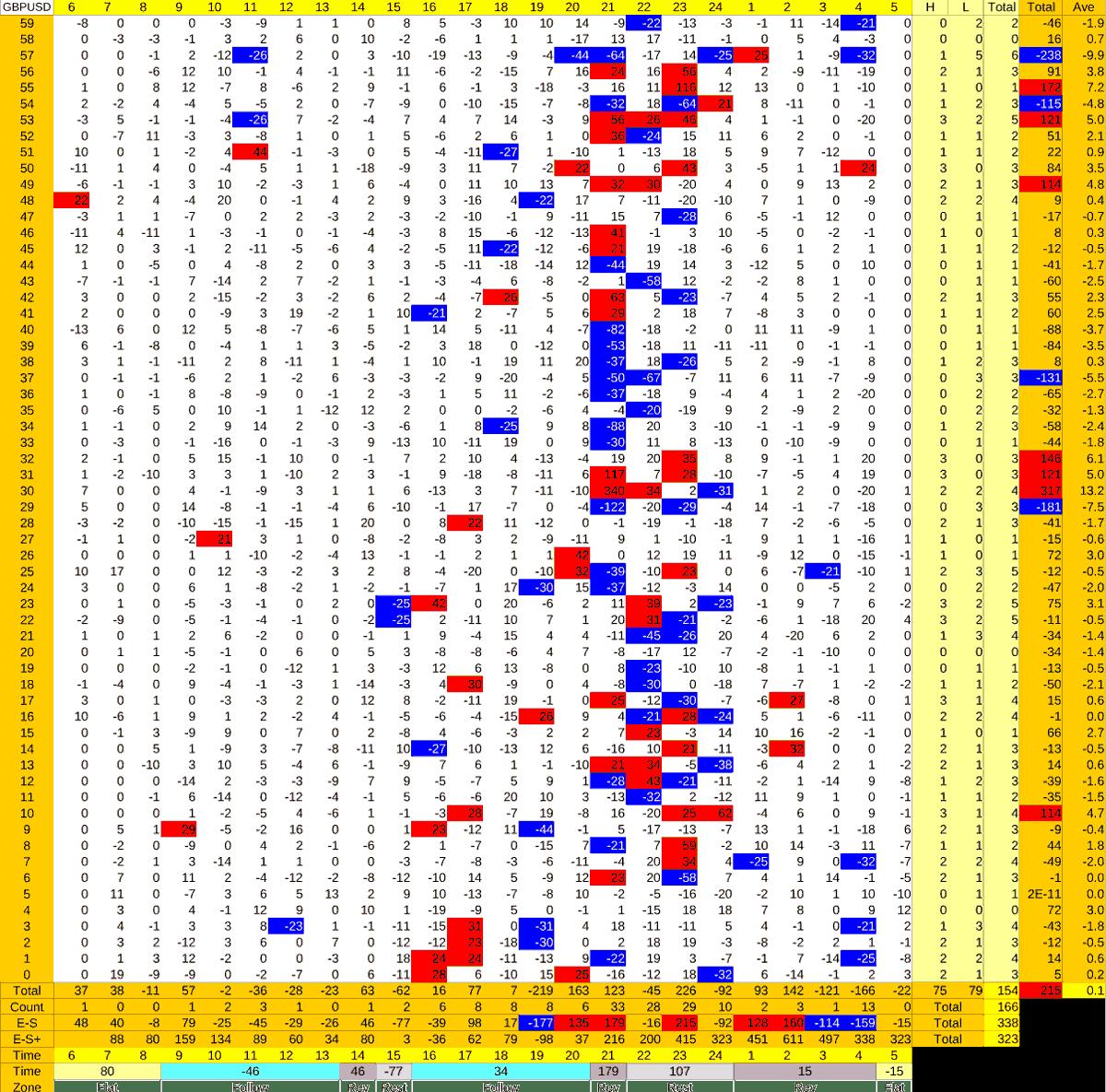 20210903_HS(2)GBPUSD-min