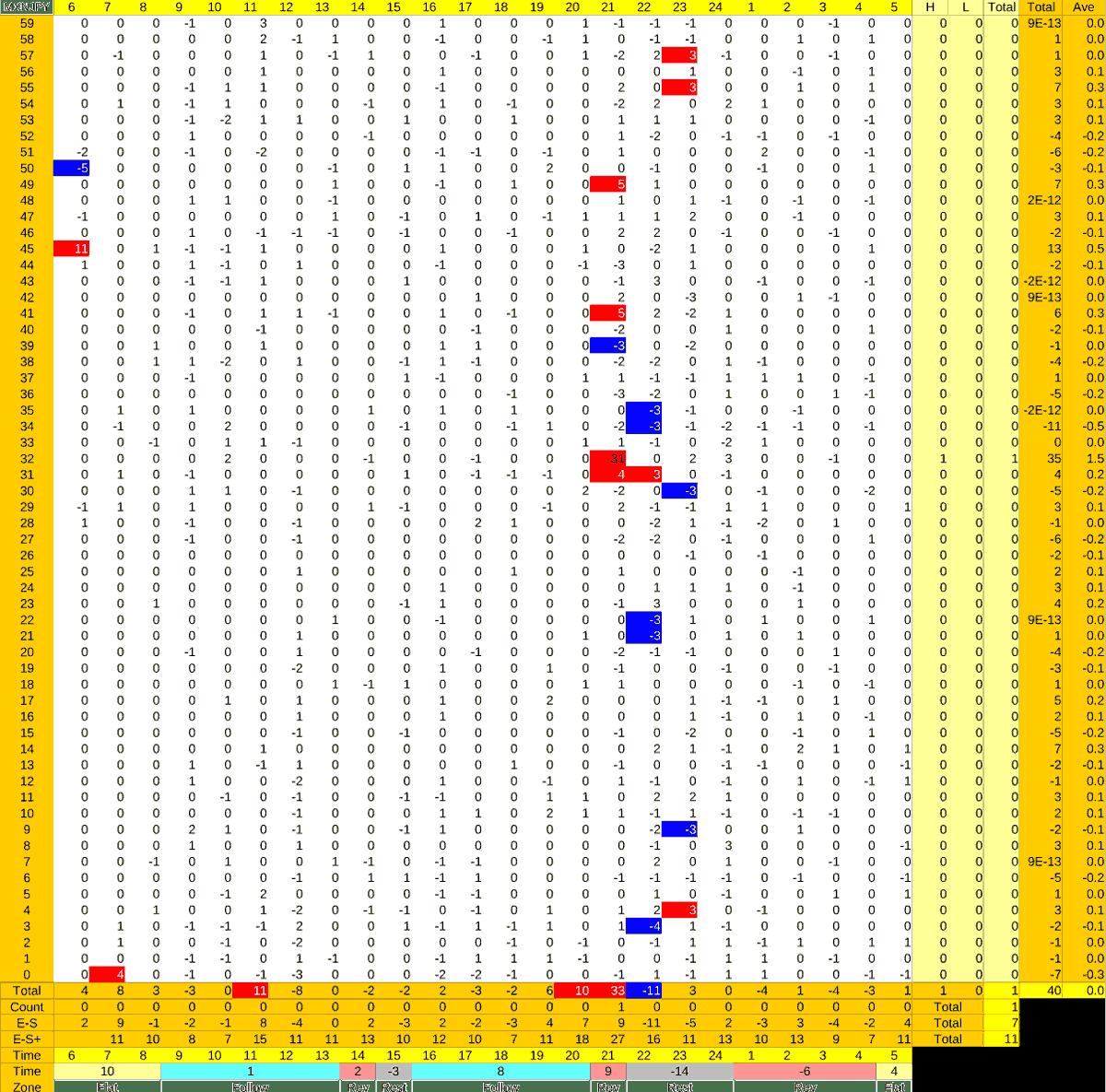 20210903_HS(3)MXNJPY-min