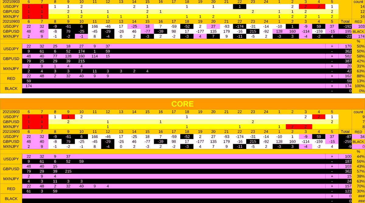 20210903_RES-min