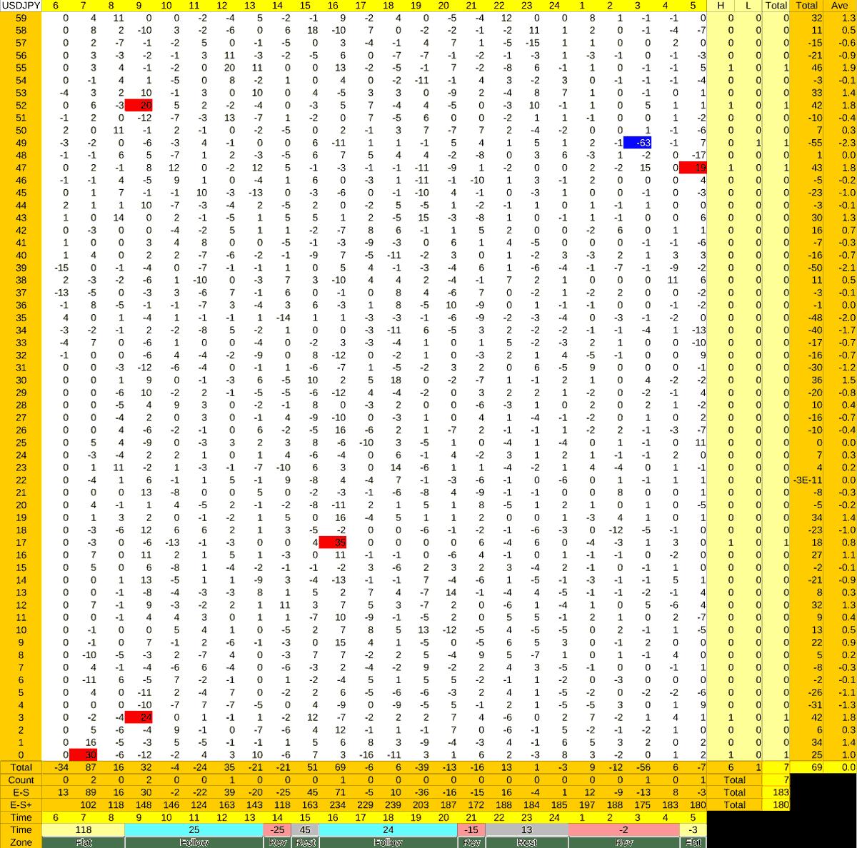20210906_HS(1)USDJPY-min