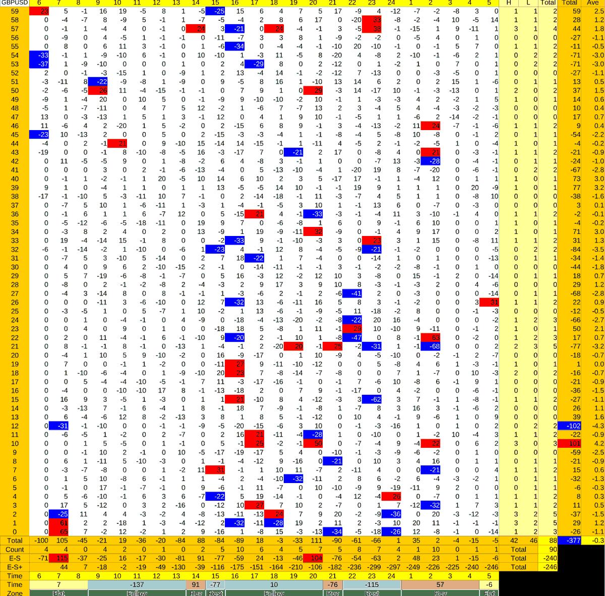 20210906_HS(2)GBPUSD-min