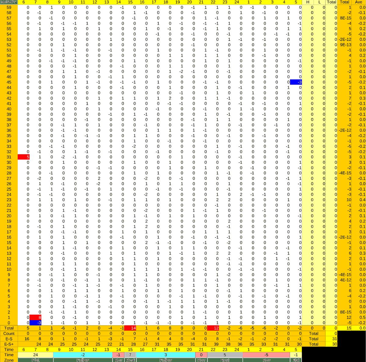 20210906_HS(3)MXNJPY-min