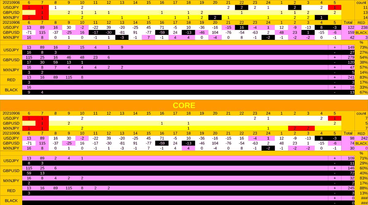 20210906_RES-min