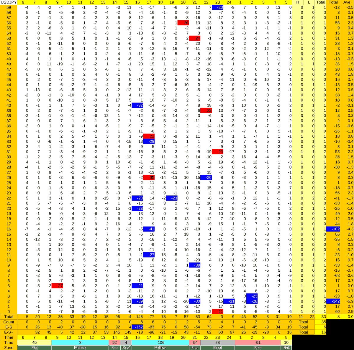 20210908_HS(1)USDJPY-min