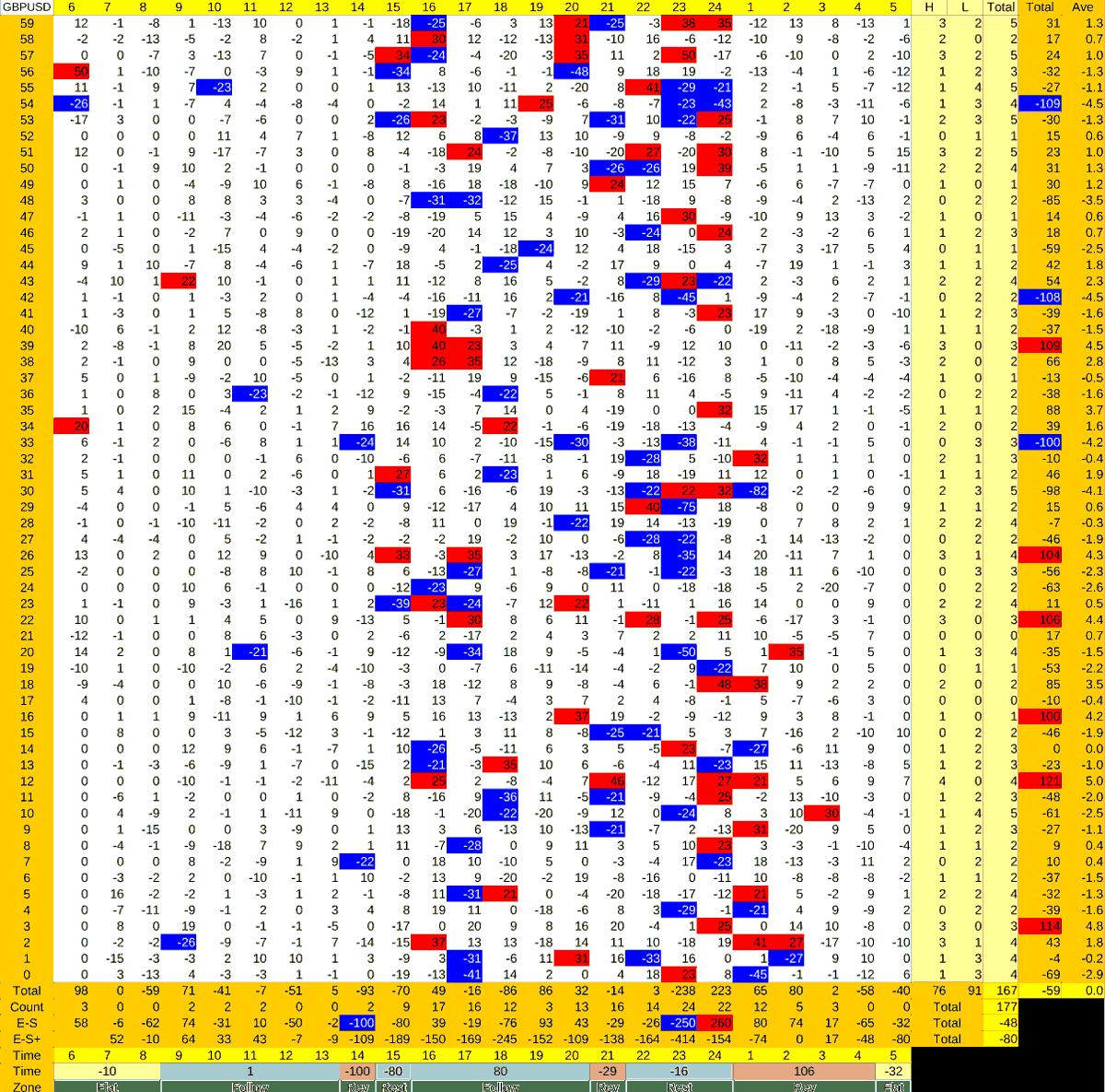 20210908_HS(2)GBPUSD-min