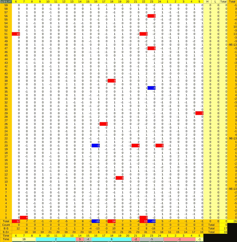 20210908_HS(3)MXNJPY-min