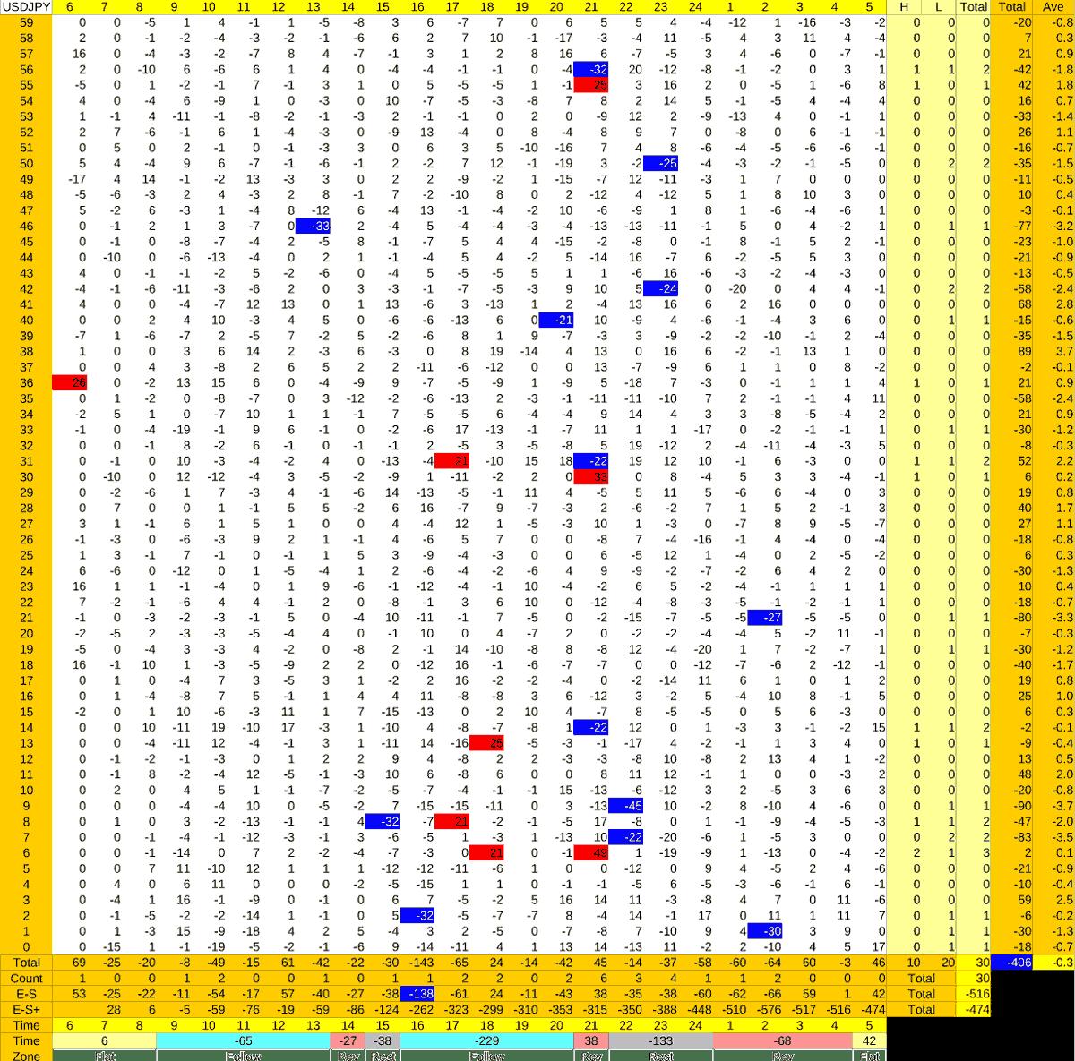 20210909_HS(1)USDJPY-min