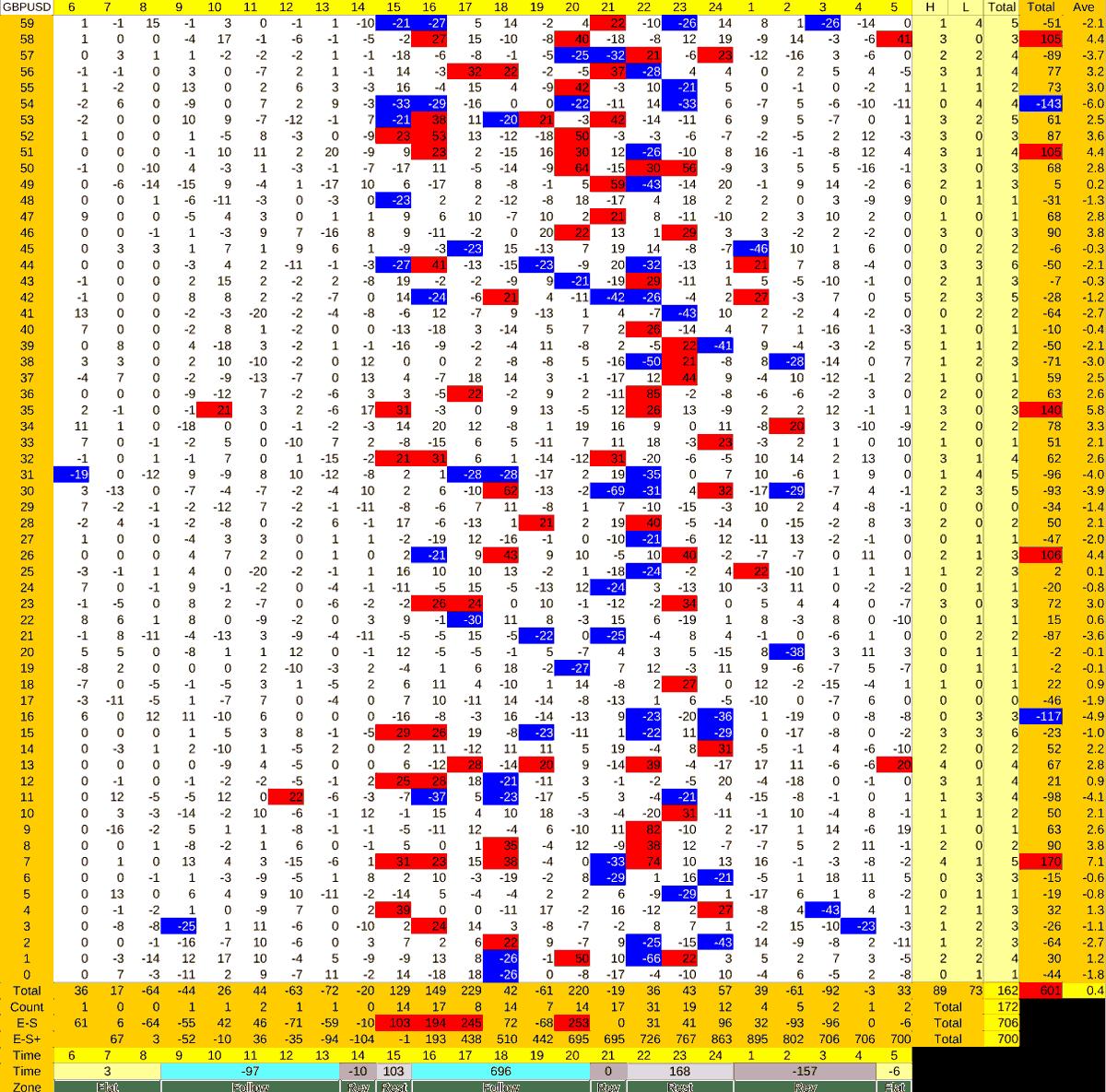20210909_HS(2)GBPUSD-min