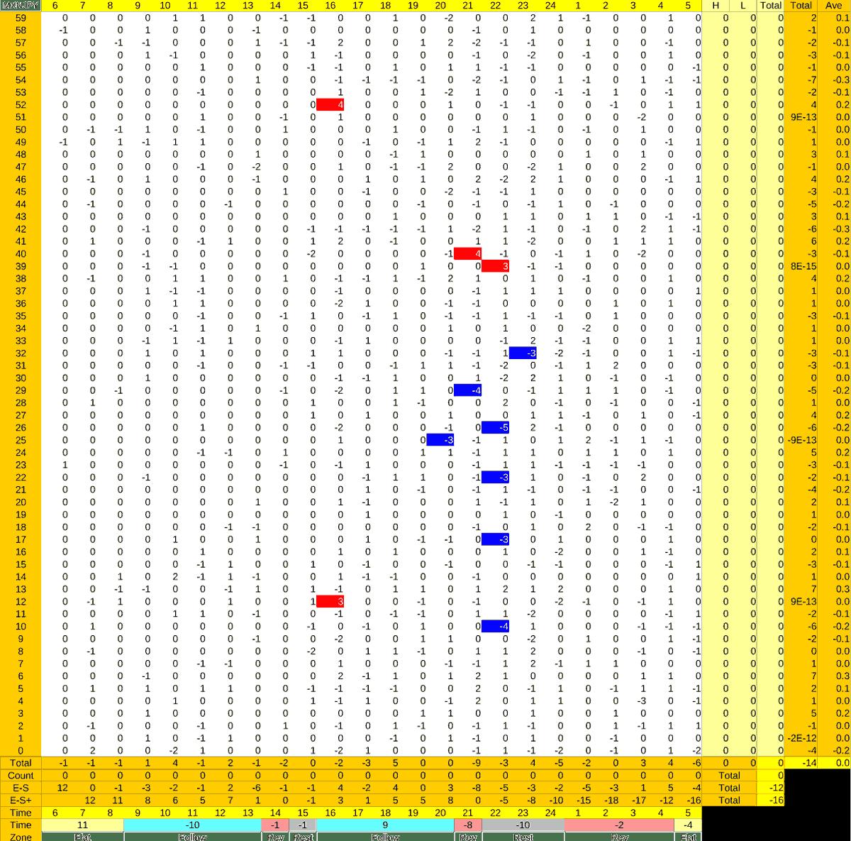 20210909_HS(3)MXNJPY-min