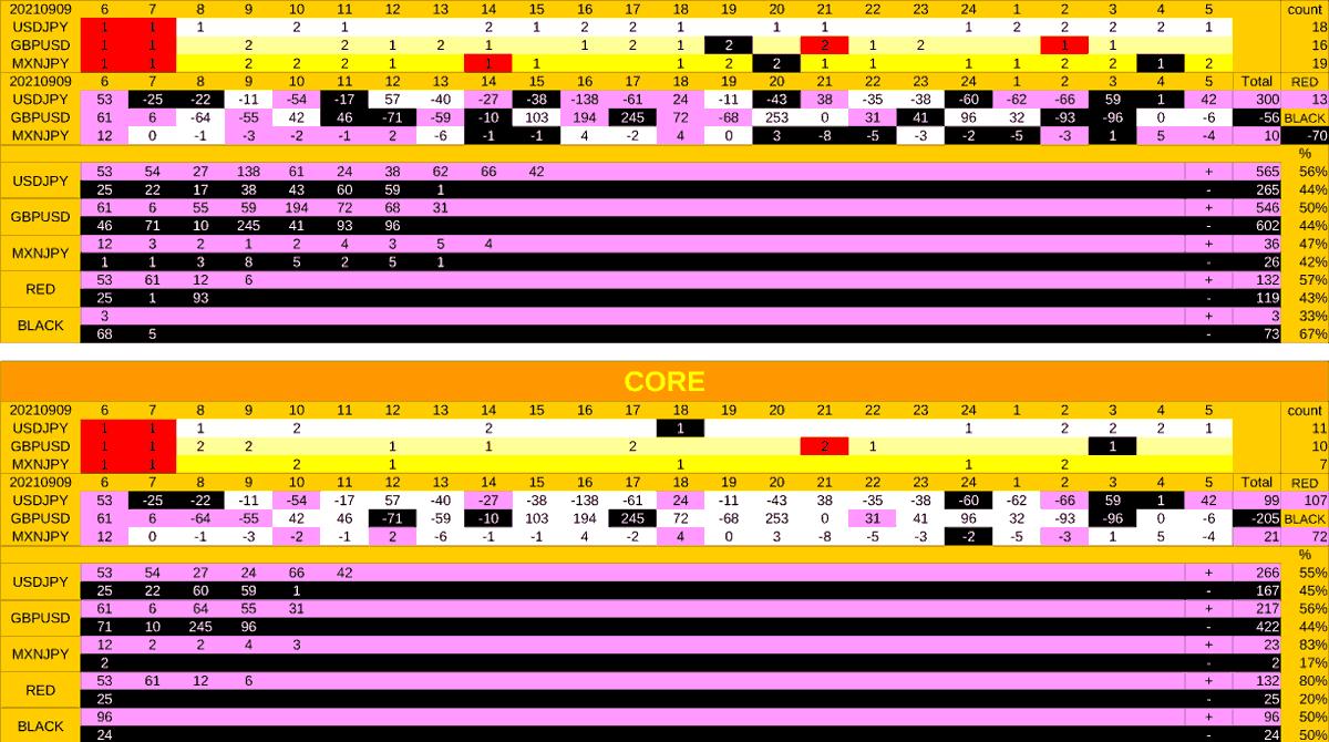 20210909_RES-min