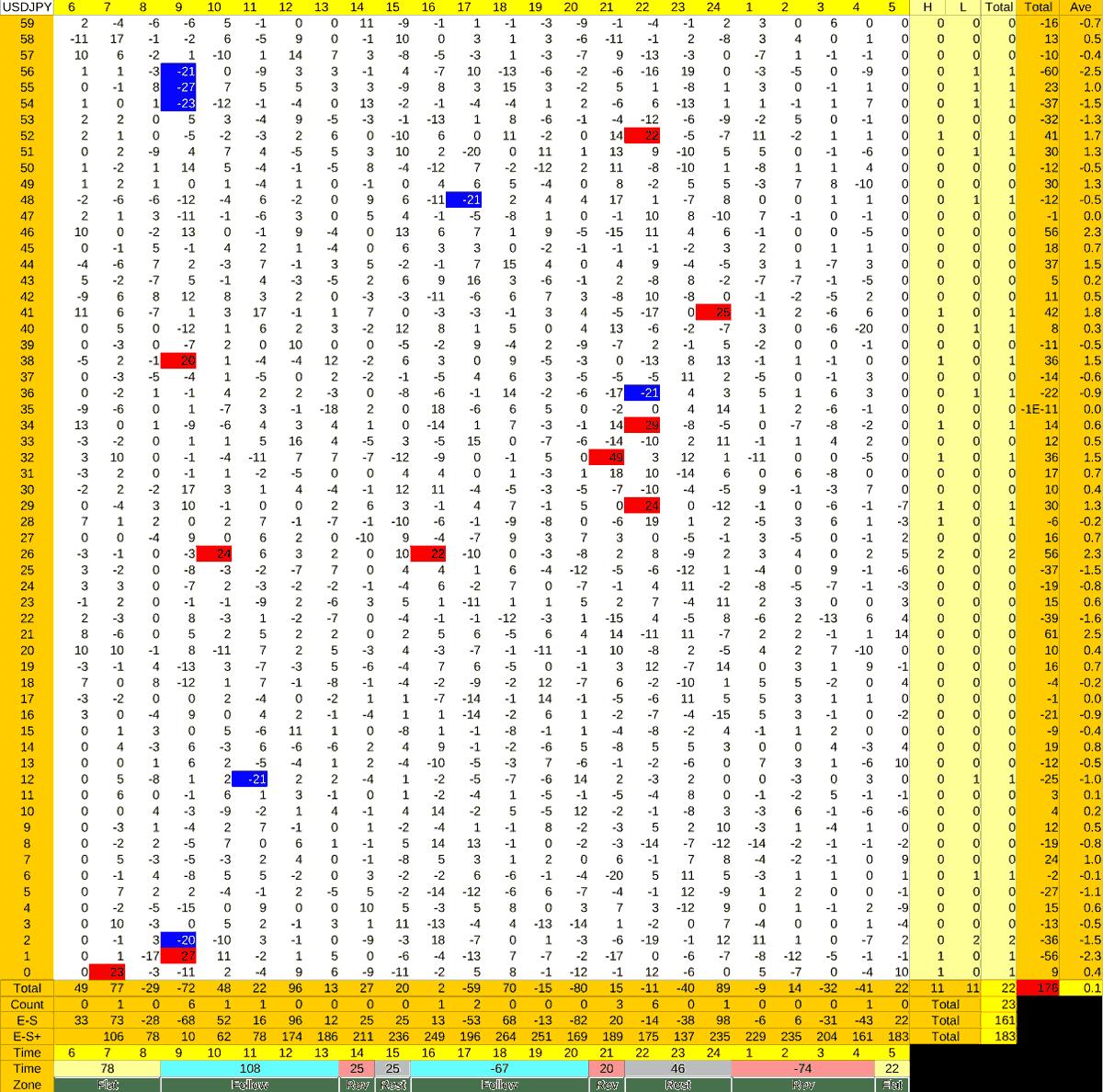 20210910_HS(1)USDJPY-min
