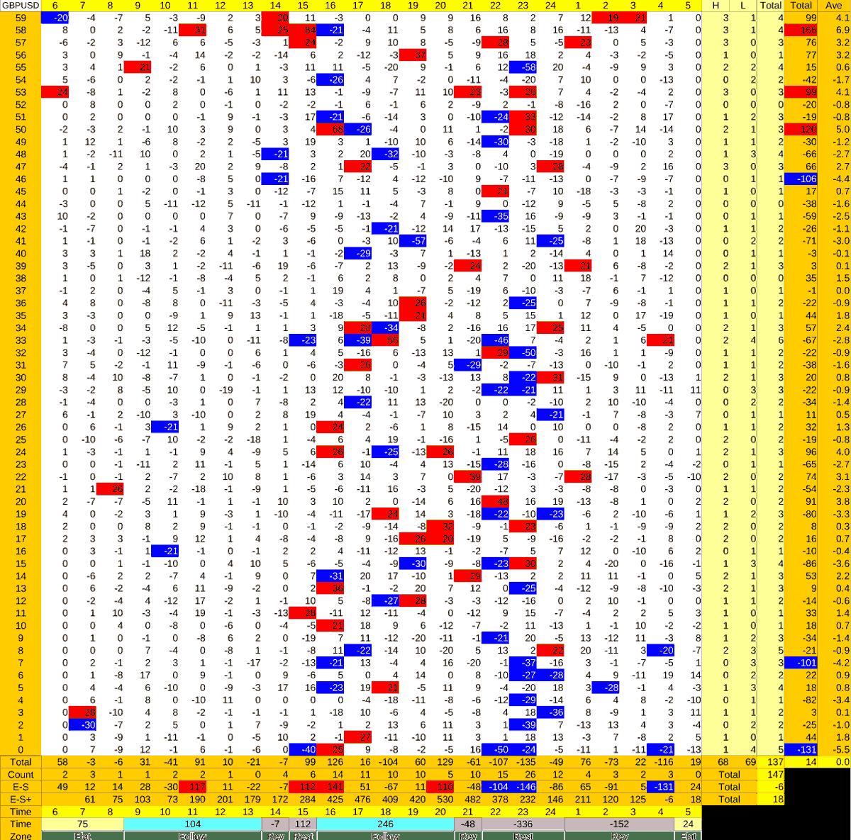 20210910_HS(2)GBPUSD-min