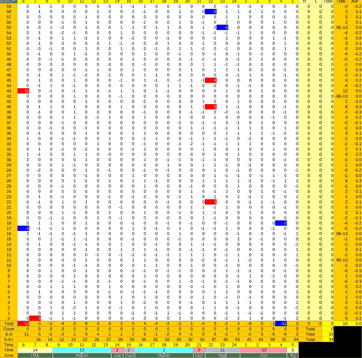 20210910_HS(3)MXNJPY-min