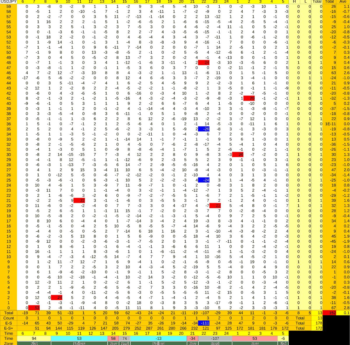 20210913_HS(1)USDJPY-min
