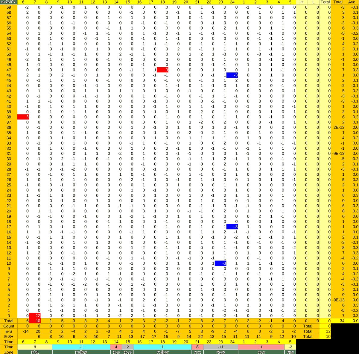 20210913_HS(3)MXNJPY-min