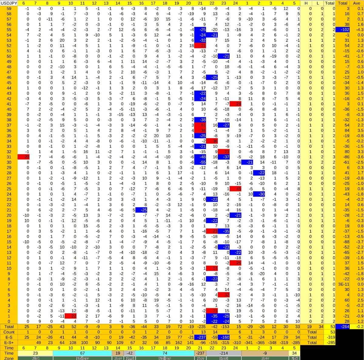 20210914_HS(1)USDJPY-min