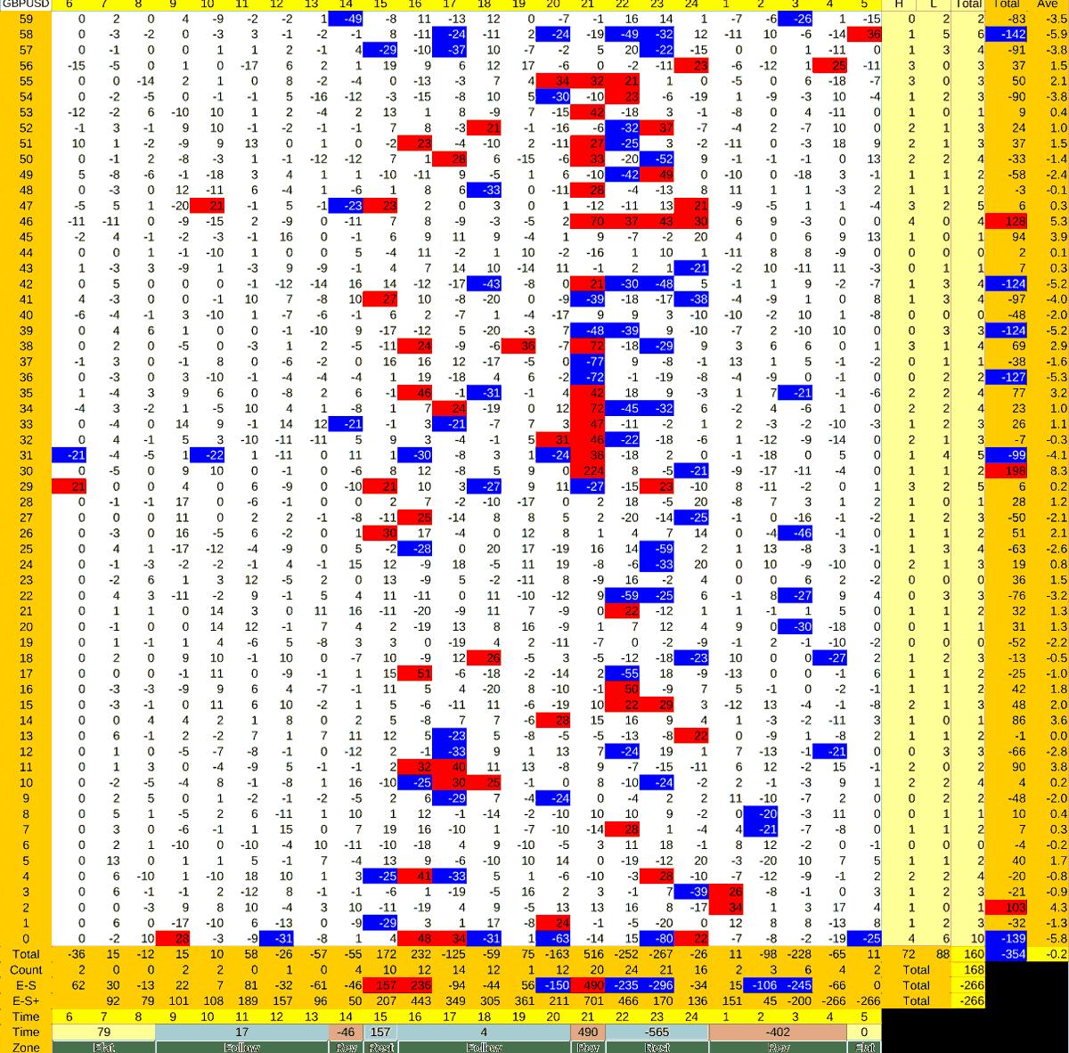 20210914_HS(2)GBPUSD-min