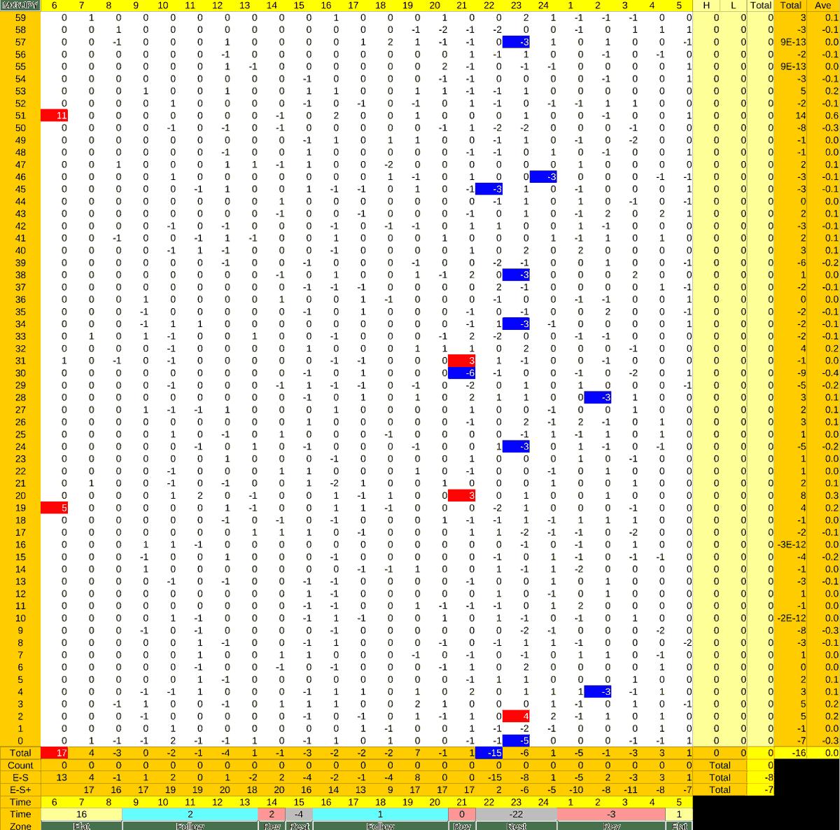 20210914_HS(3)MXNJPY-min