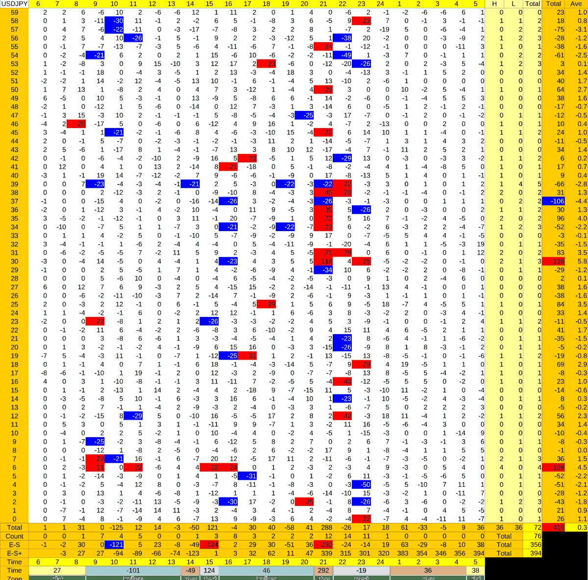 20210916_HS(1)USDJPY-min