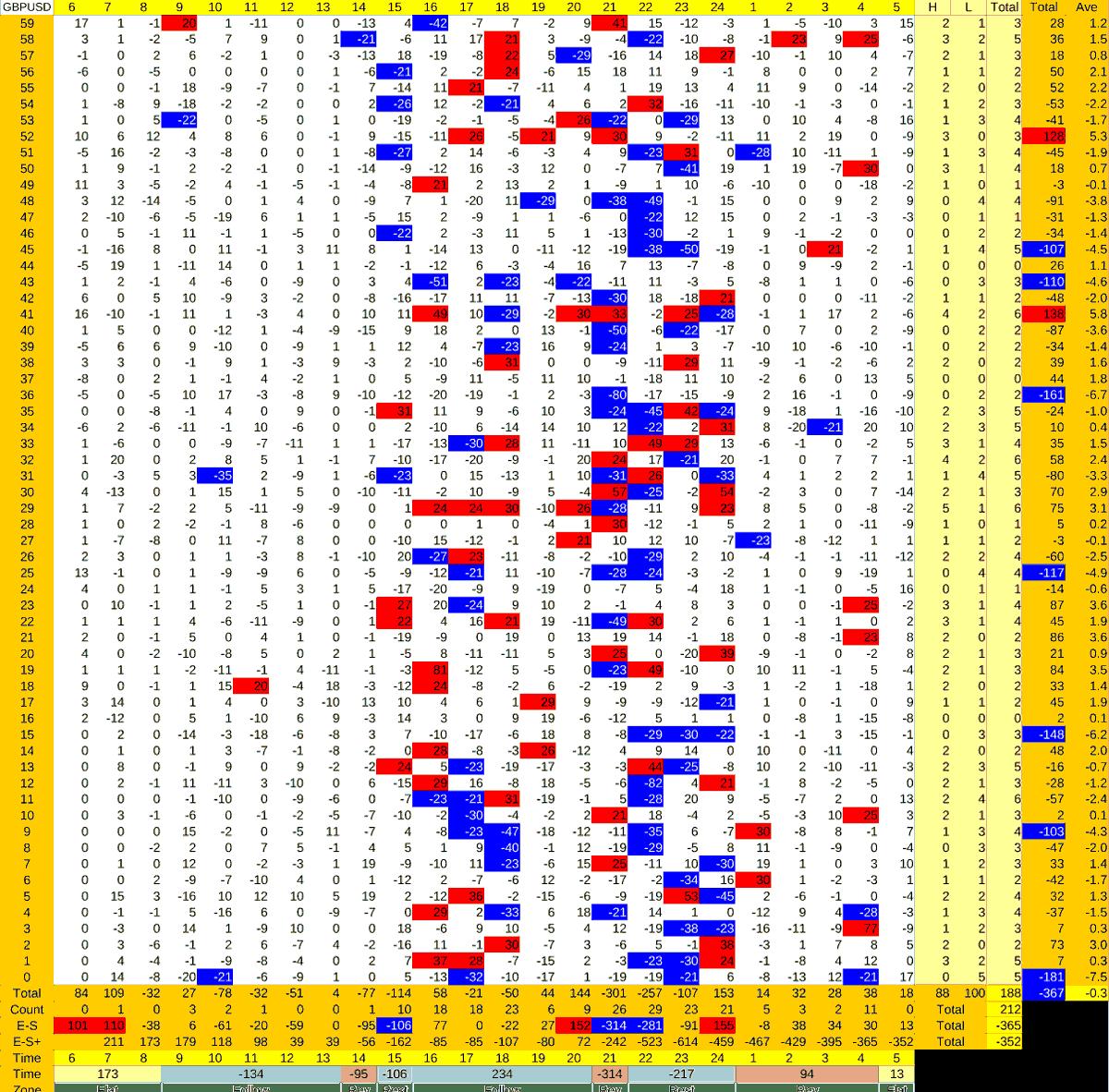 20210916_HS(2)GBPUSD-min