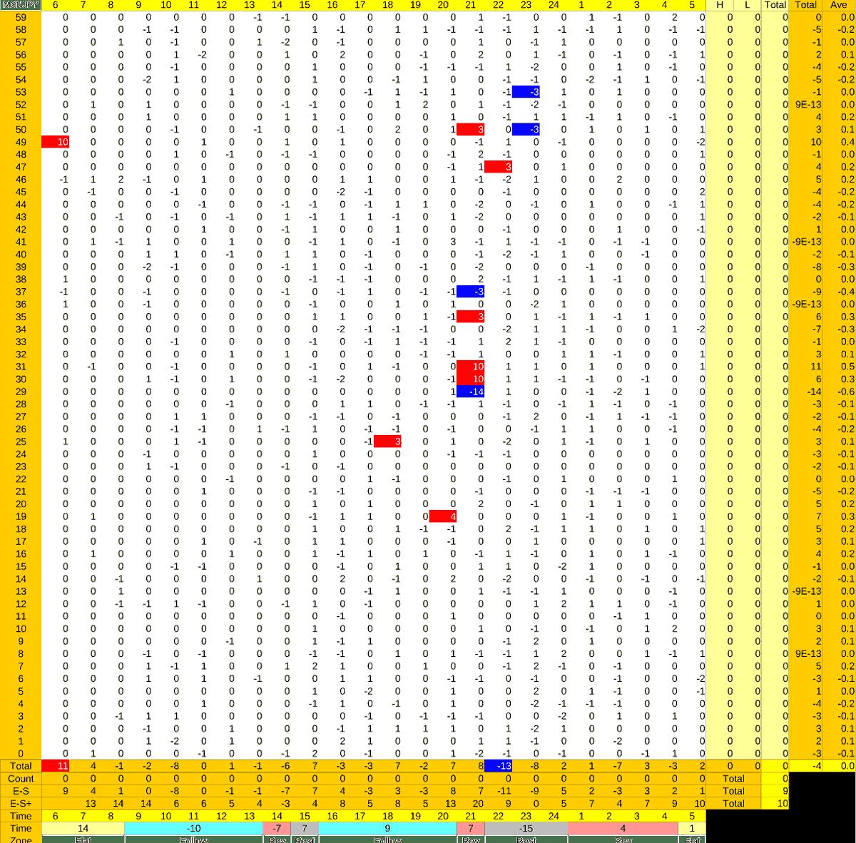20210916_HS(3)MXNJPY-min
