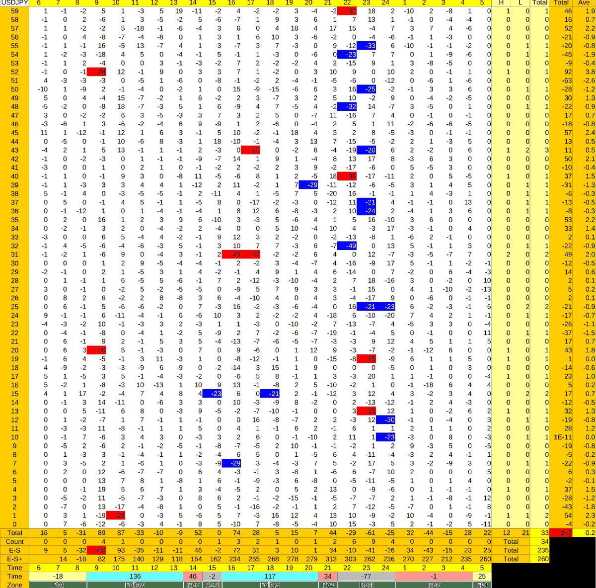 20210917_HS(1)USDJPY-min