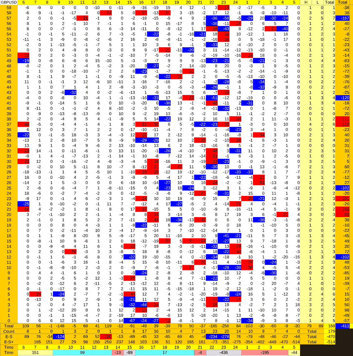20210917_HS(2)GBPUSD-min