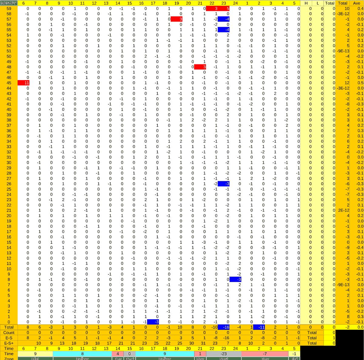 20210917_HS(3)MXNJPY-min
