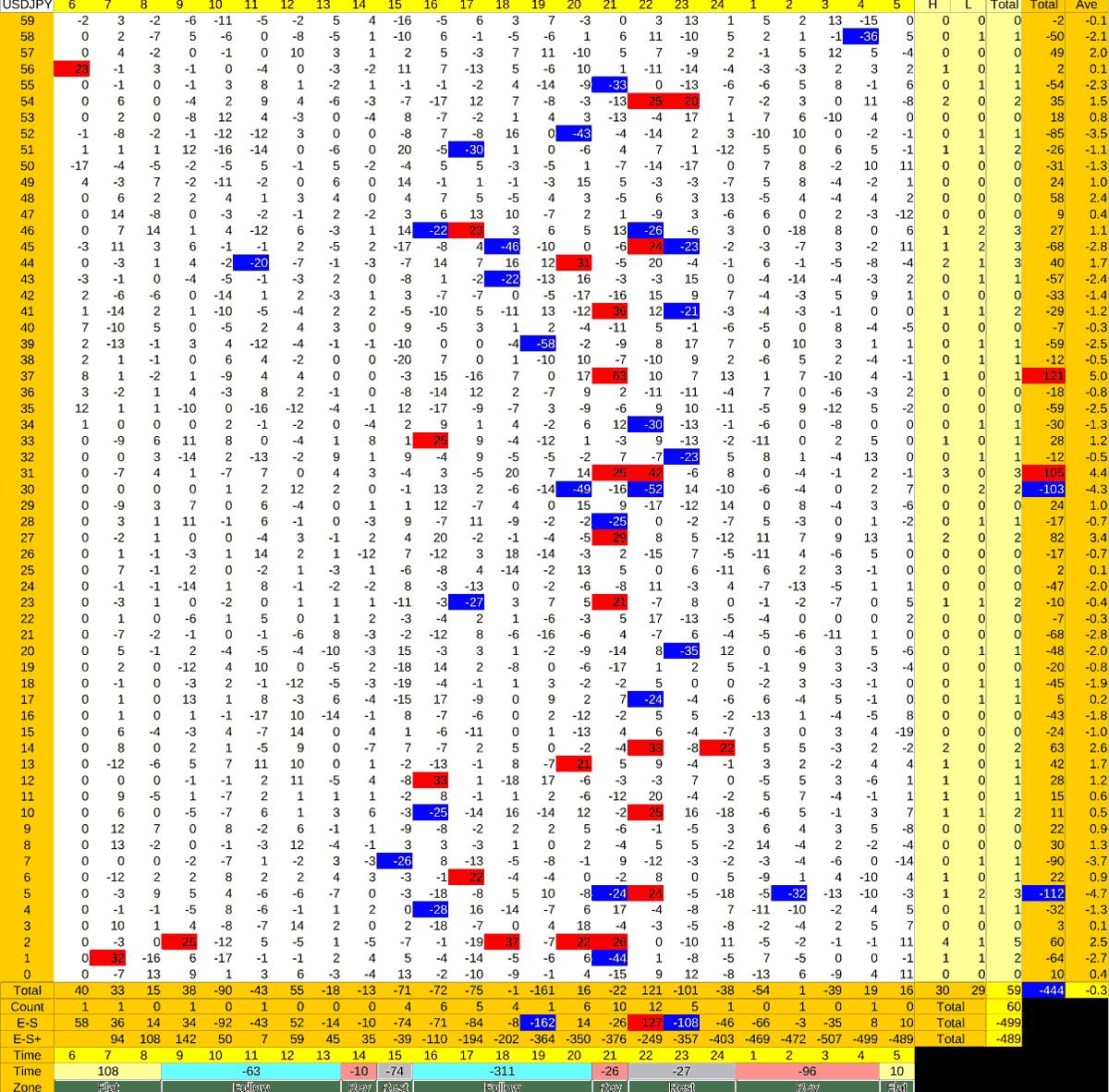20210920_HS(1)USDJPY-min